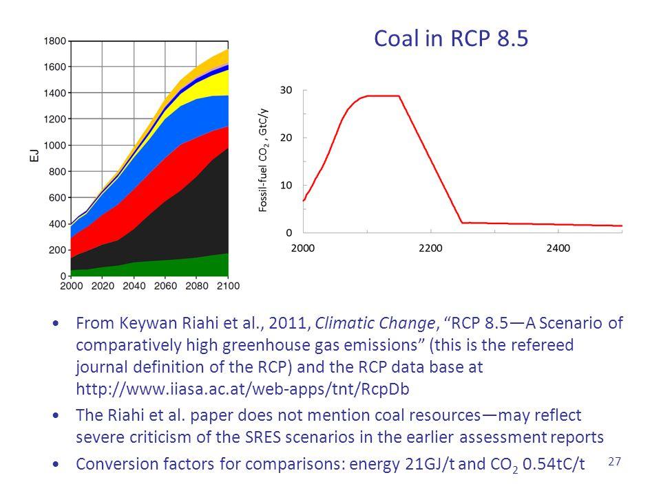 Coal in RCP 8.5