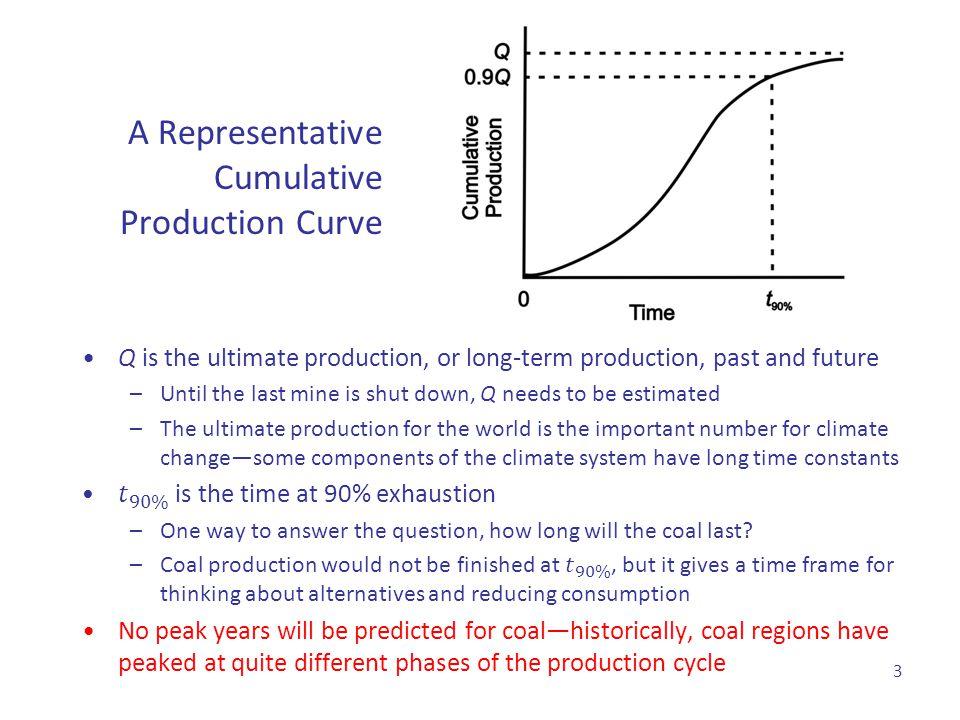A Representative Cumulative Production Curve
