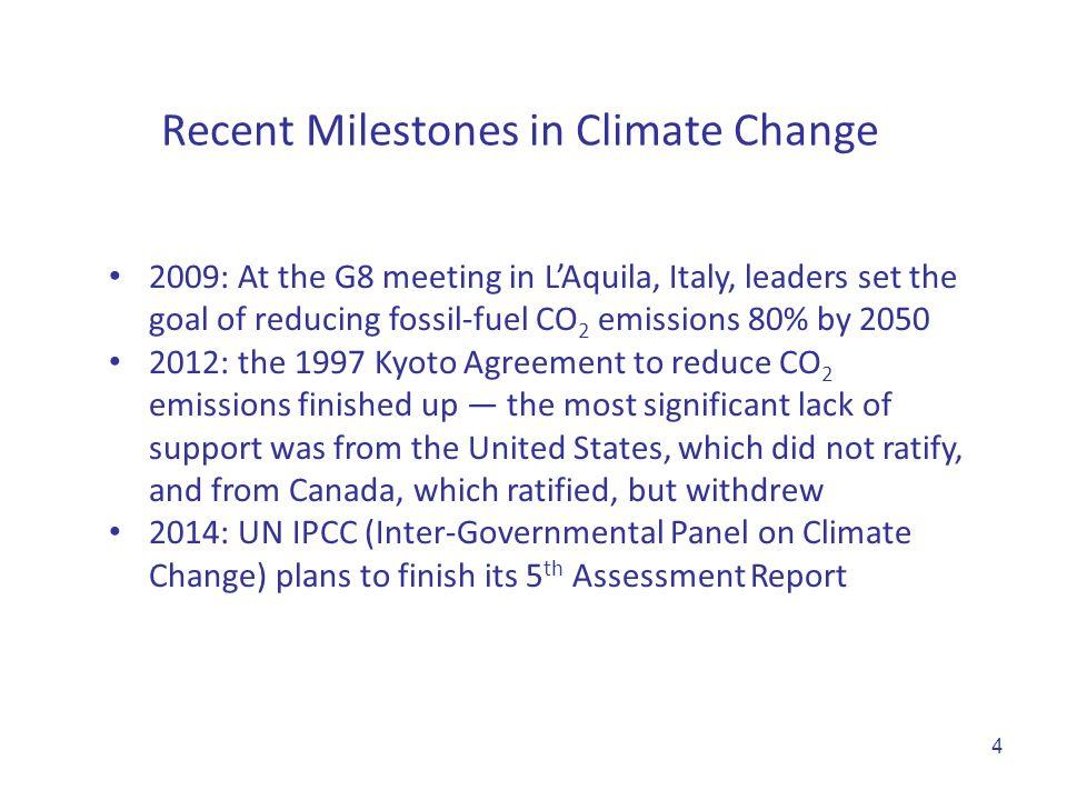 Recent Milestones in Climate Change