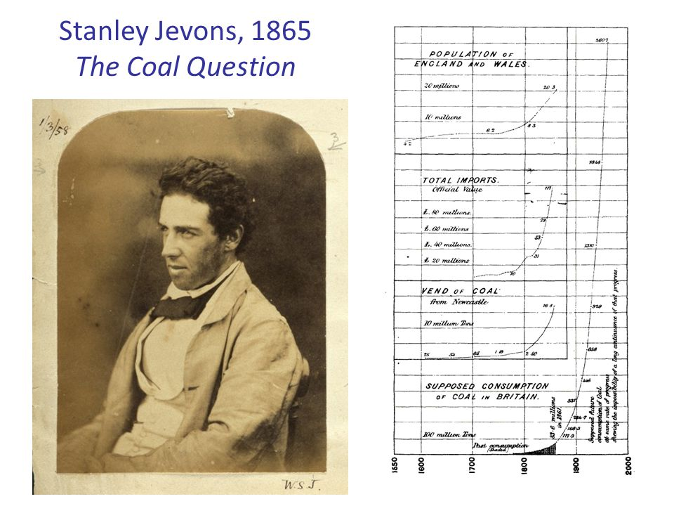 Stanley Jevons, 1865 The Coal Question
