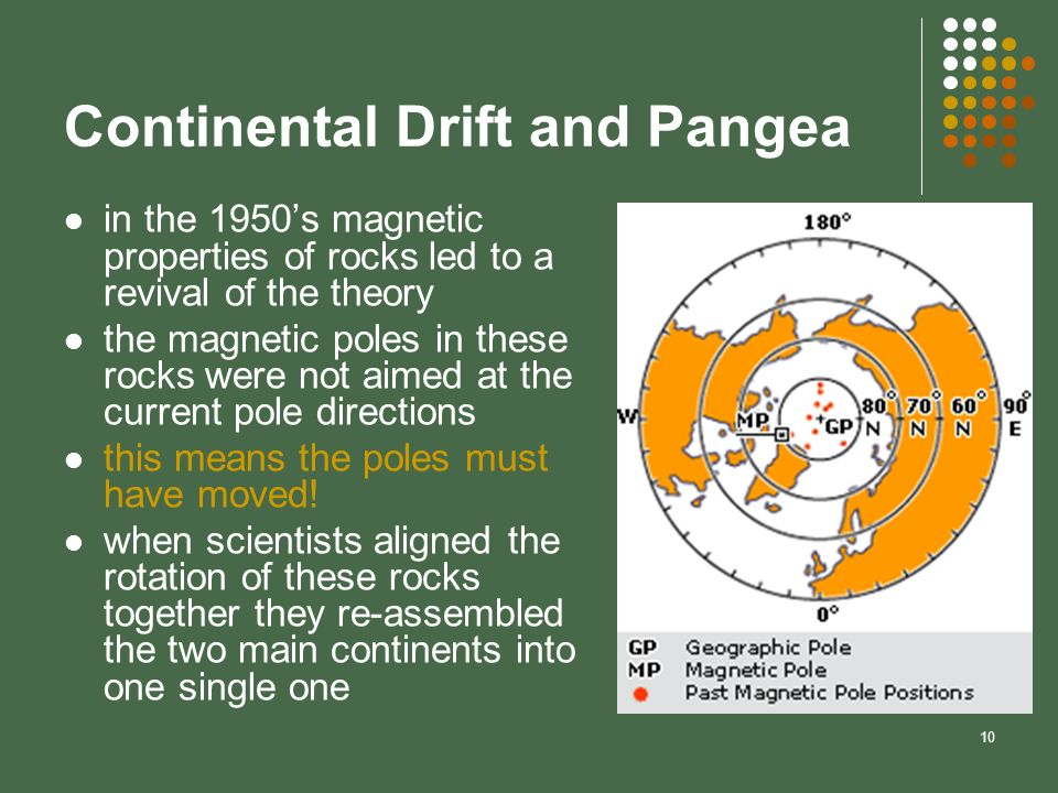 Continental Drift and Pangea