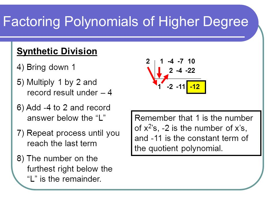 Factoring Polynomials of Higher Degree
