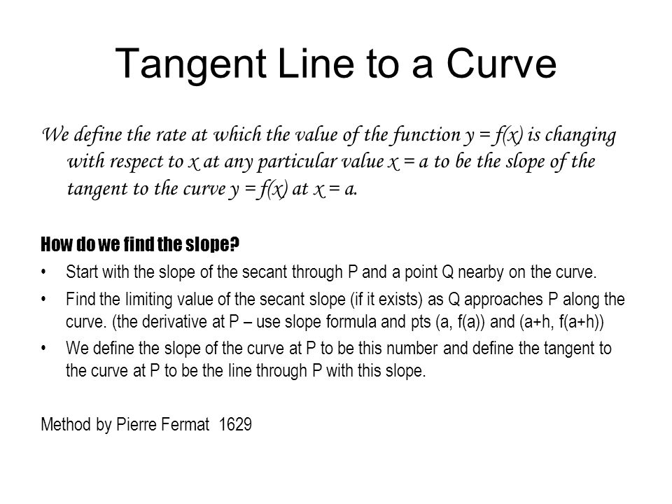 Tangent Line to a Curve