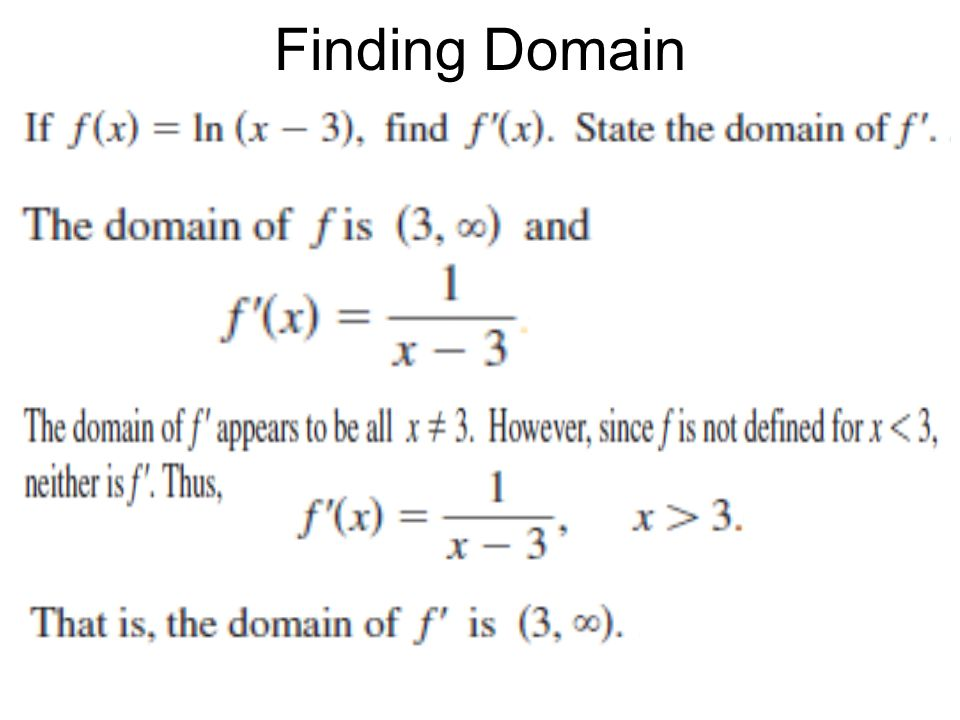 Finding Domain
