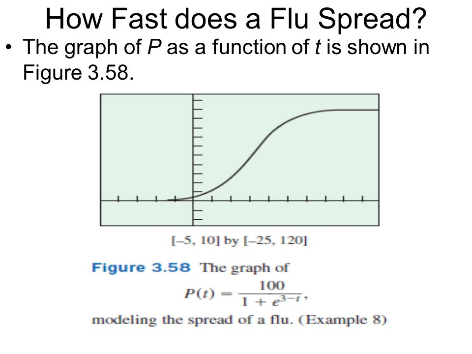 How Fast does a Flu Spread