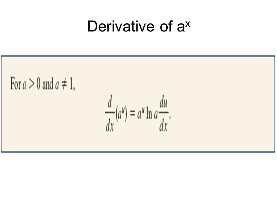 Derivative of ax