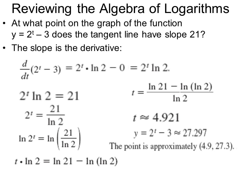 Reviewing the Algebra of Logarithms