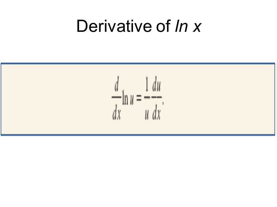 Derivative of ln x