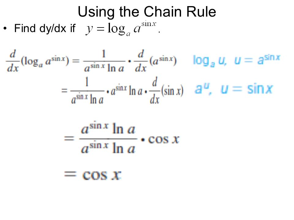 Using the Chain Rule Find dy/dx if