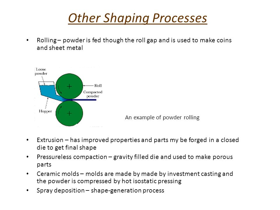 Other Shaping Processes