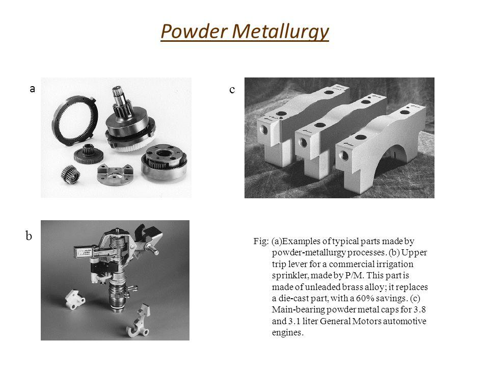 Powder Metallurgy c. a. b.