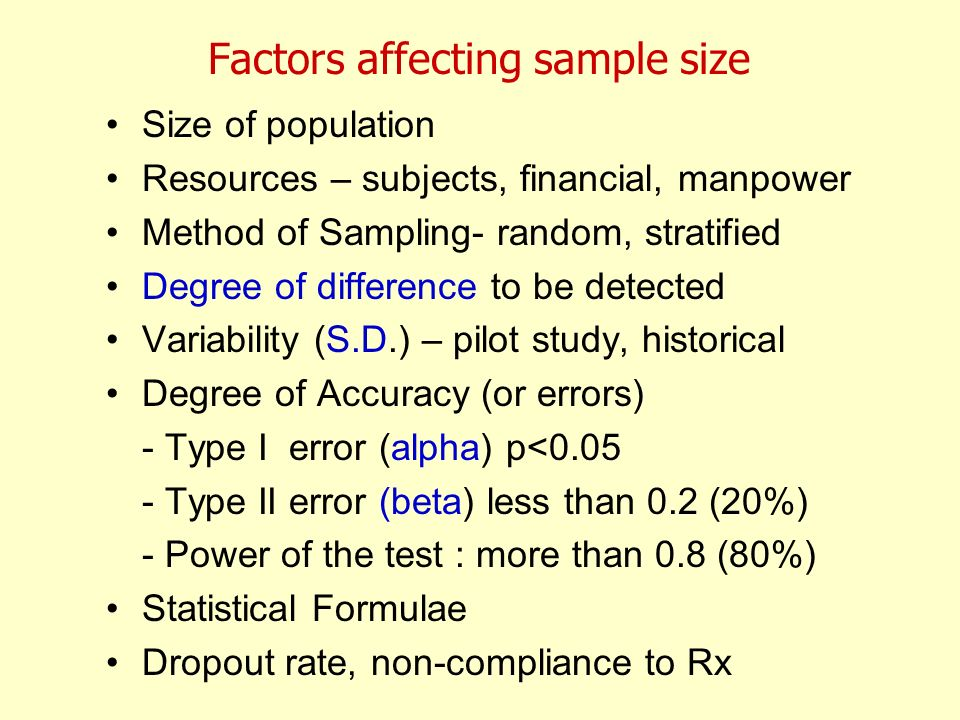 Factors affecting sample size