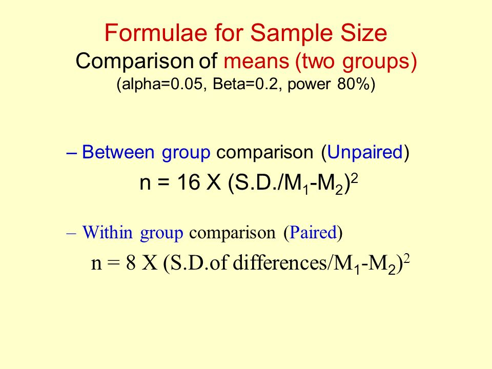 Formulae for Sample Size Comparison of means (two groups) (alpha=0