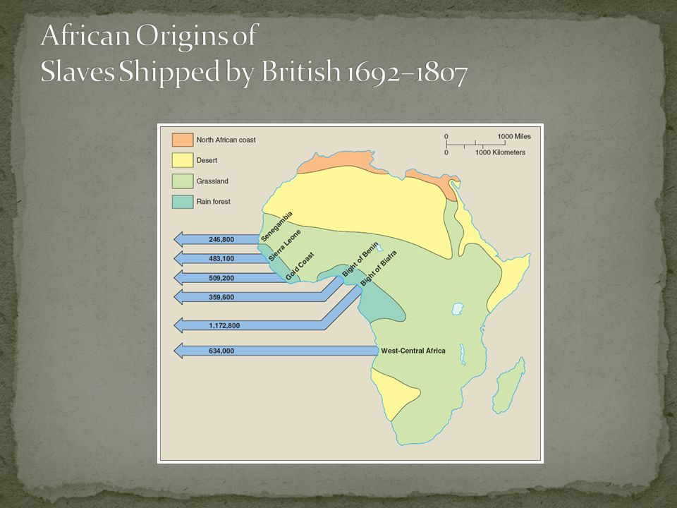 African Origins of Slaves Shipped by British 1692–1807