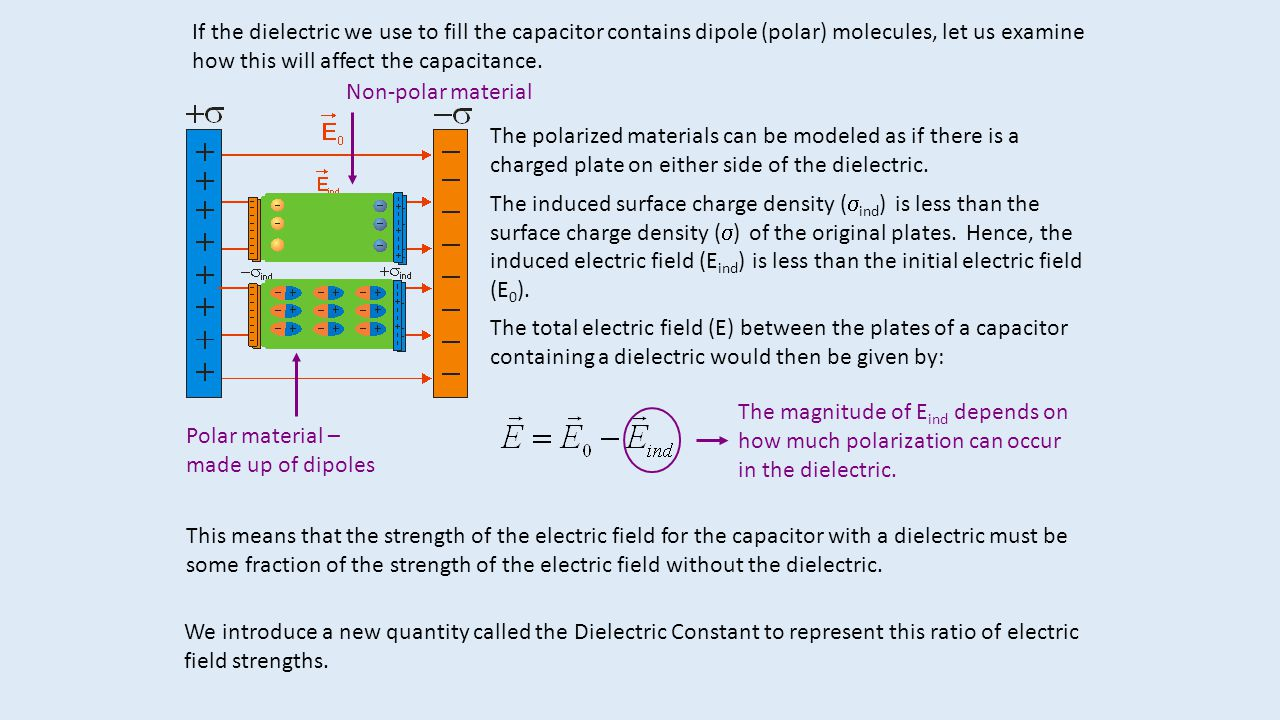 If the dielectric we use to fill the capacitor contains dipole (polar) molecules, let us examine how this will affect the capacitance.