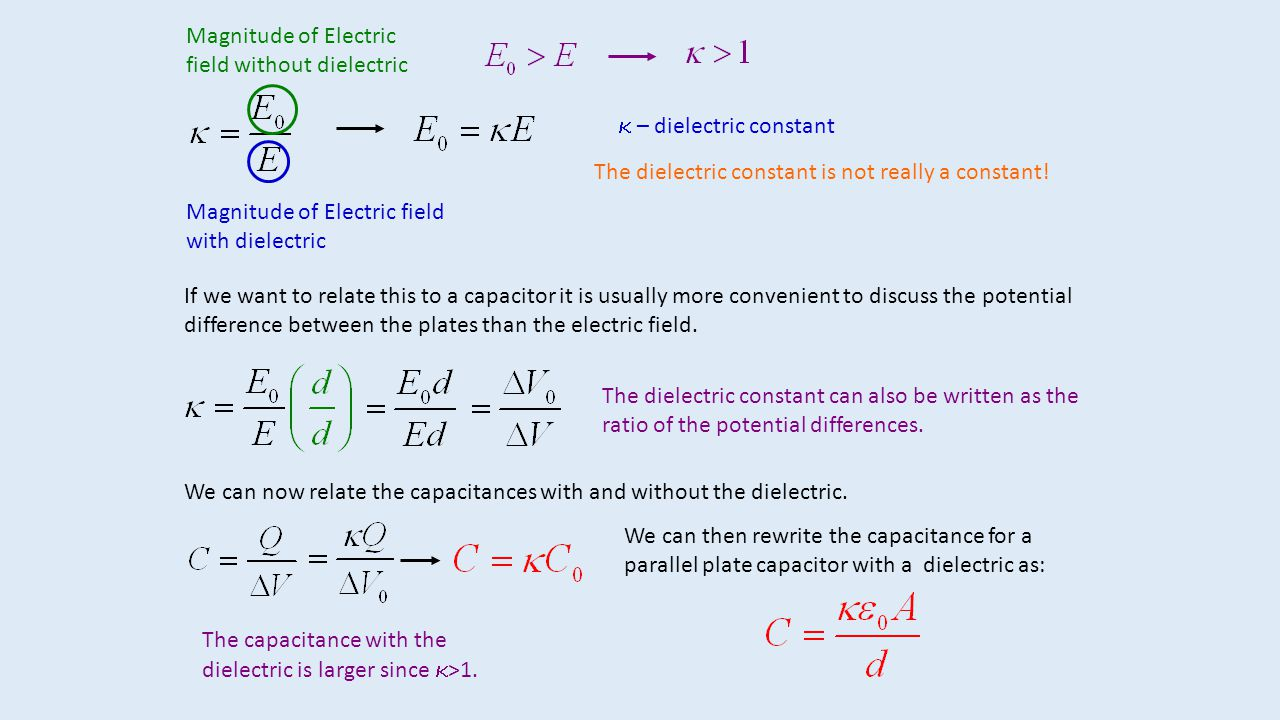 Magnitude of Electric field without dielectric