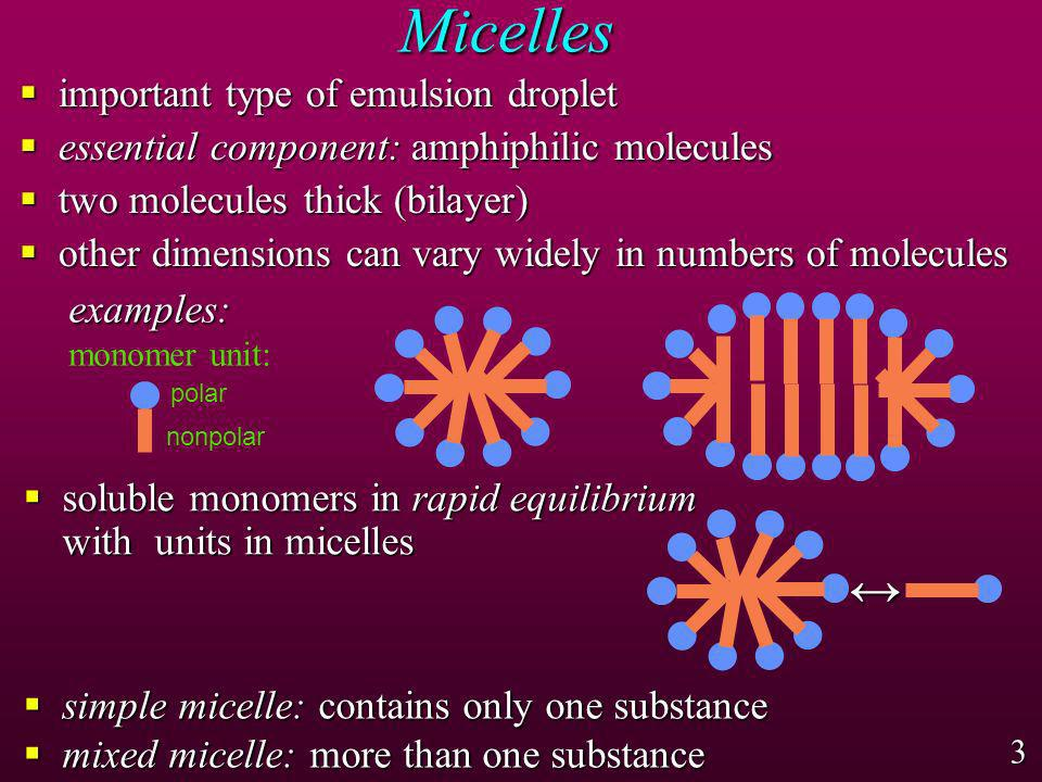 Micelles ↔ important type of emulsion droplet