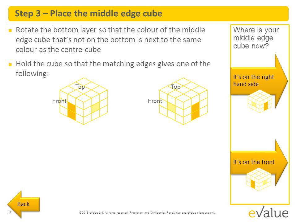 Step 3 – Place the middle edge cube