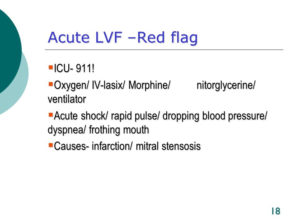 Acute LVF –Red flag ICU- 911!