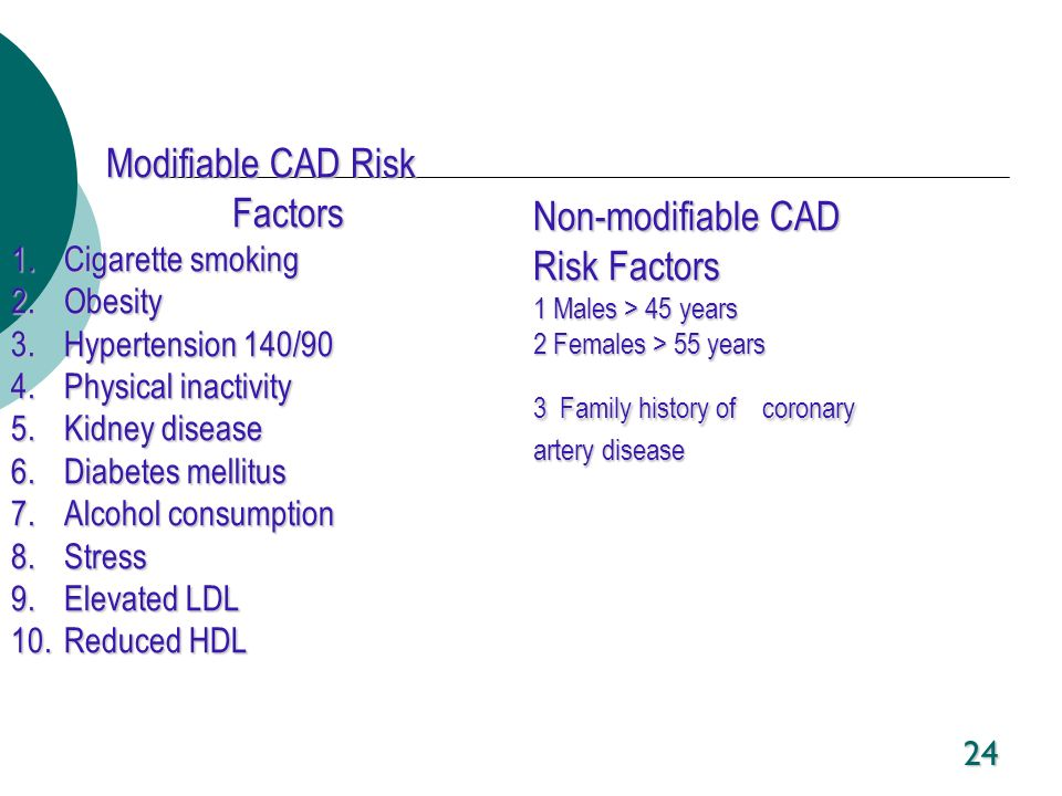 Modifiable CAD Risk Factors