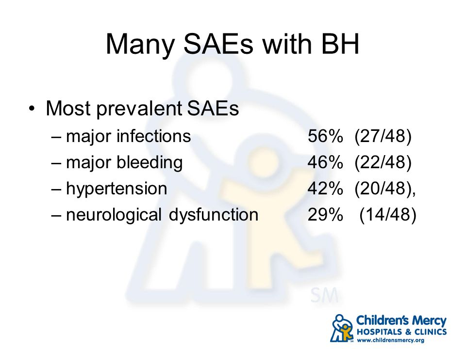 Many SAEs with BH Most prevalent SAEs major infections 56% (27/48)