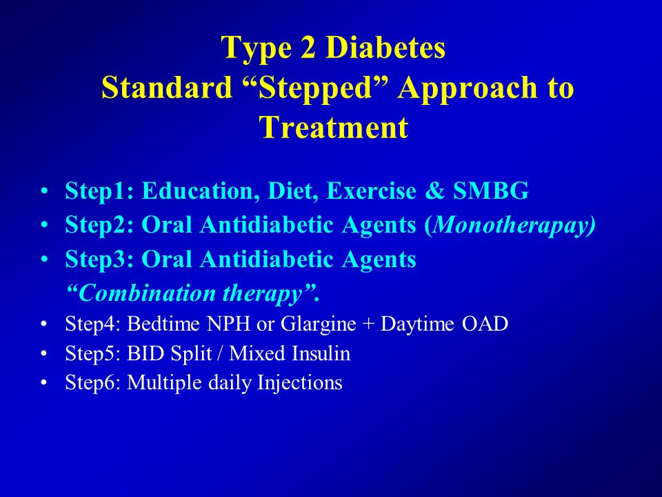 Type 2 Diabetes Standard Stepped Approach to Treatment