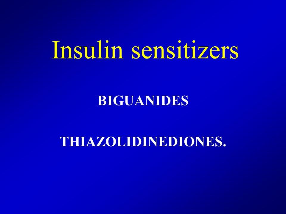 Insulin sensitizers BIGUANIDES THIAZOLIDINEDIONES.