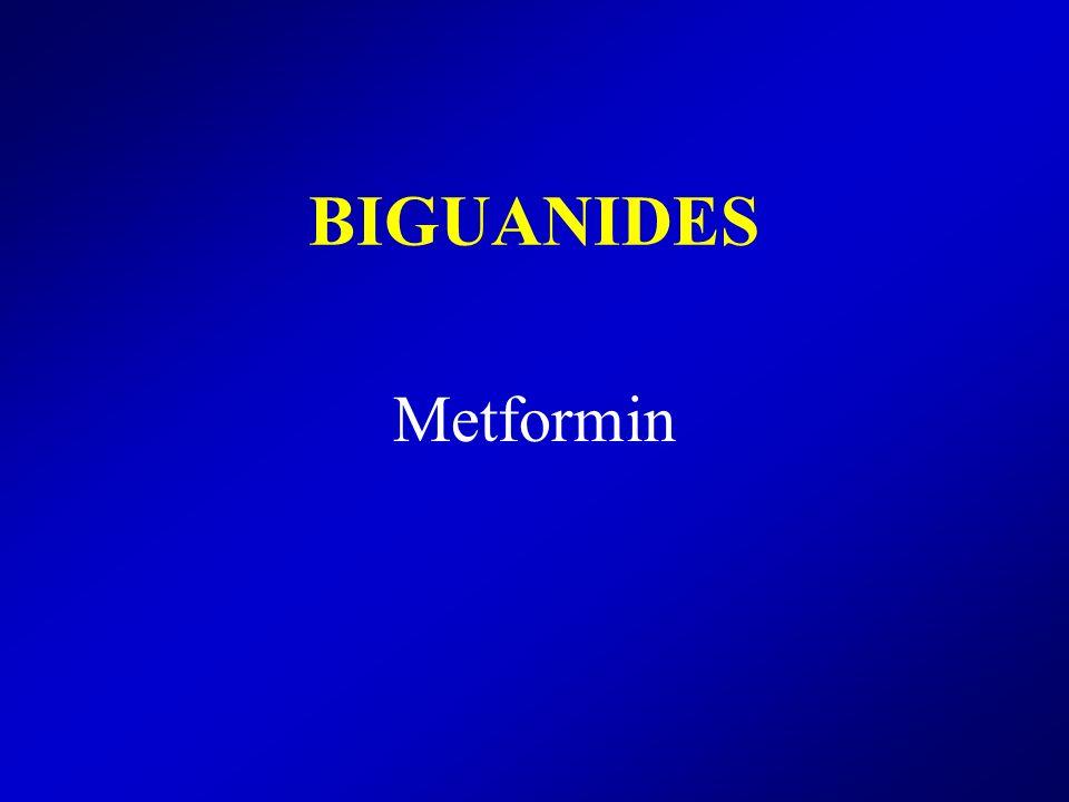 BIGUANIDES Metformin