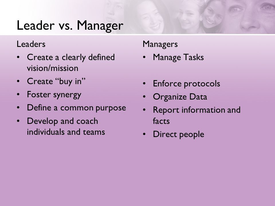 Leader vs. Manager Leaders Create a clearly defined vision/mission