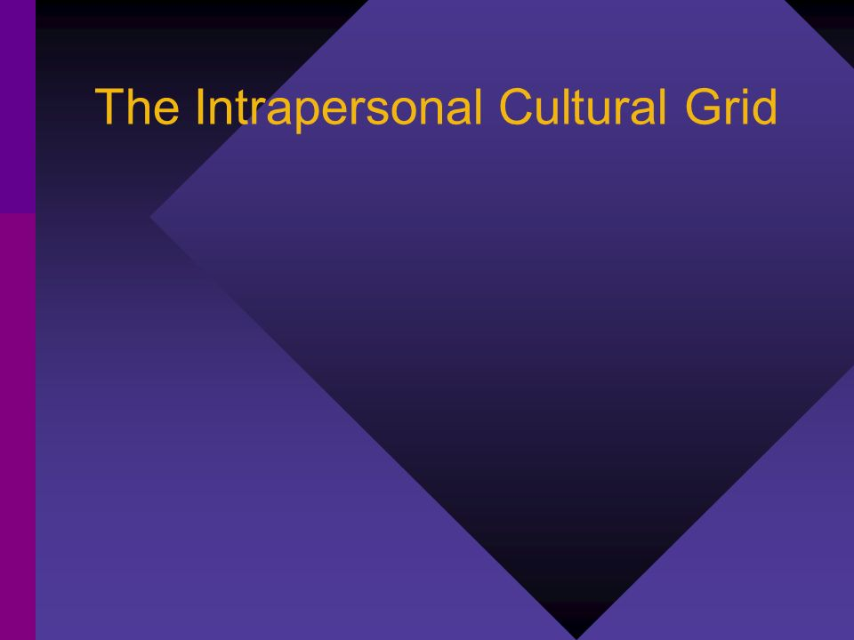 The Intrapersonal Cultural Grid