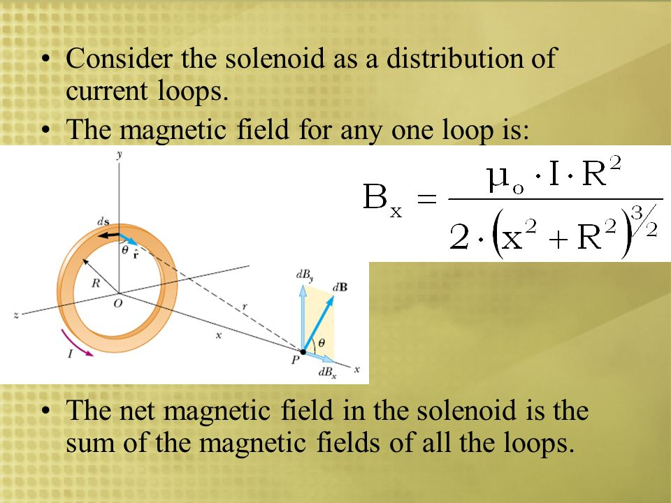 Consider the solenoid as a distribution of current loops.