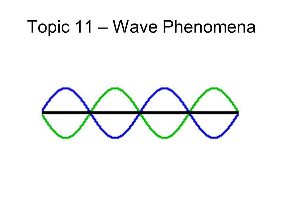 Topic 11 – Wave Phenomena
