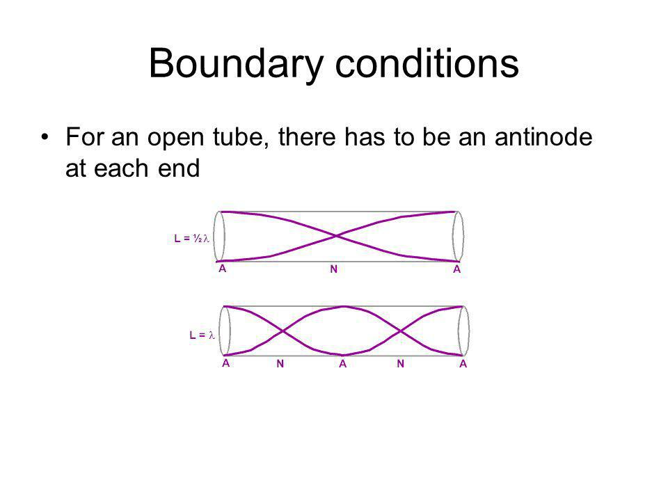 Boundary conditions For an open tube, there has to be an antinode at each end