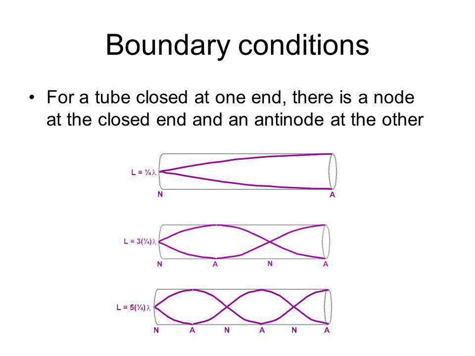 Boundary conditions For a tube closed at one end, there is a node at the closed end and an antinode at the other.
