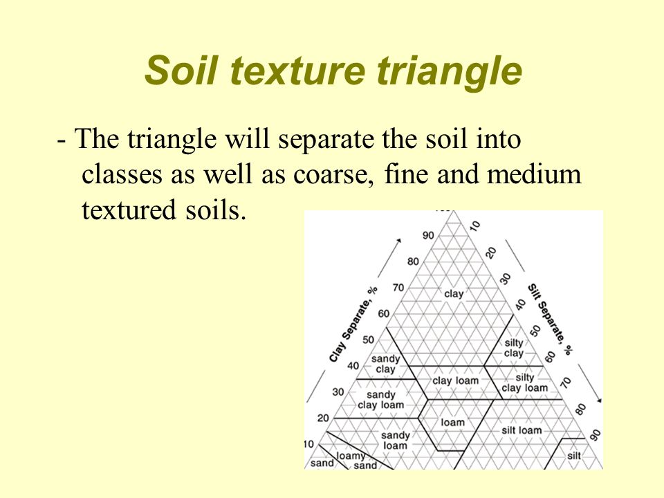 Soil texture triangle - The triangle will separate the soil into classes as well as coarse, fine and medium textured soils.