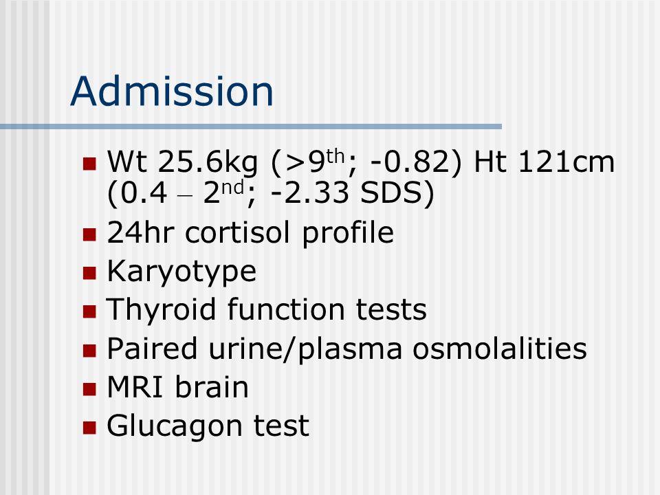 Admission Wt 25.6kg (>9th; -0.82) Ht 121cm (0.4 – 2nd; -2.33 SDS)