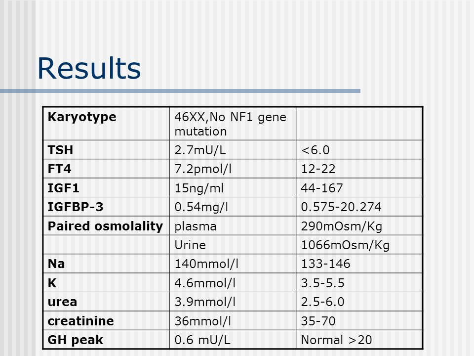 Results Karyotype 46XX,No NF1 gene mutation TSH 2.7mU/L <6.0 FT4