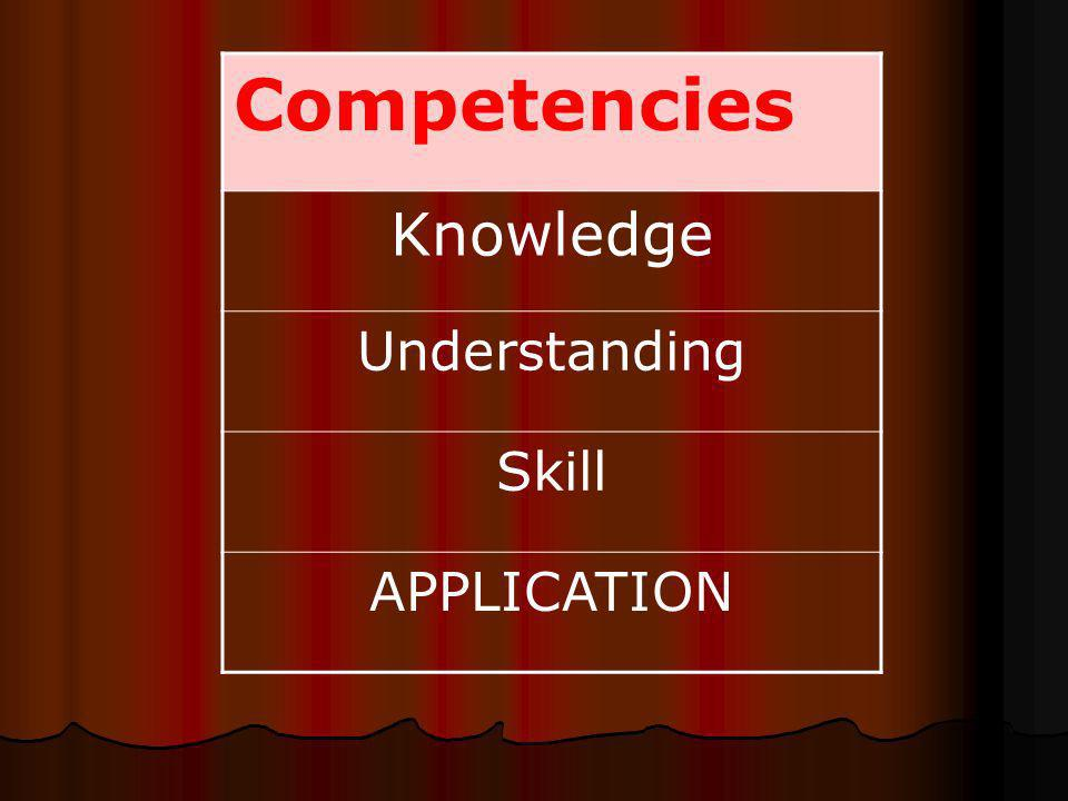 Competencies Knowledge Understanding Skill APPLICATION