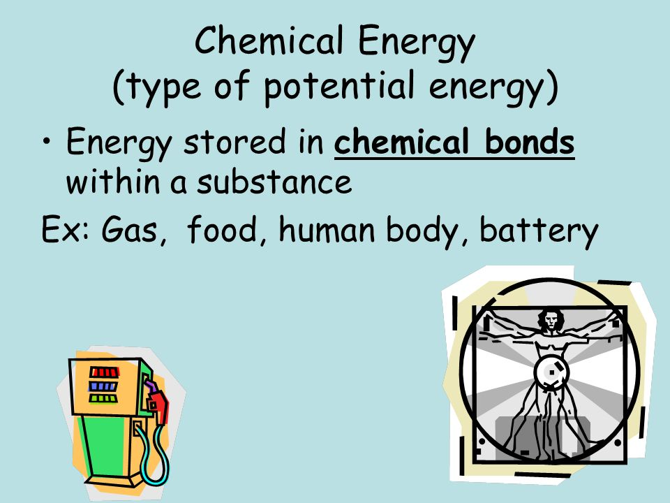 Chemical Energy (type of potential energy)
