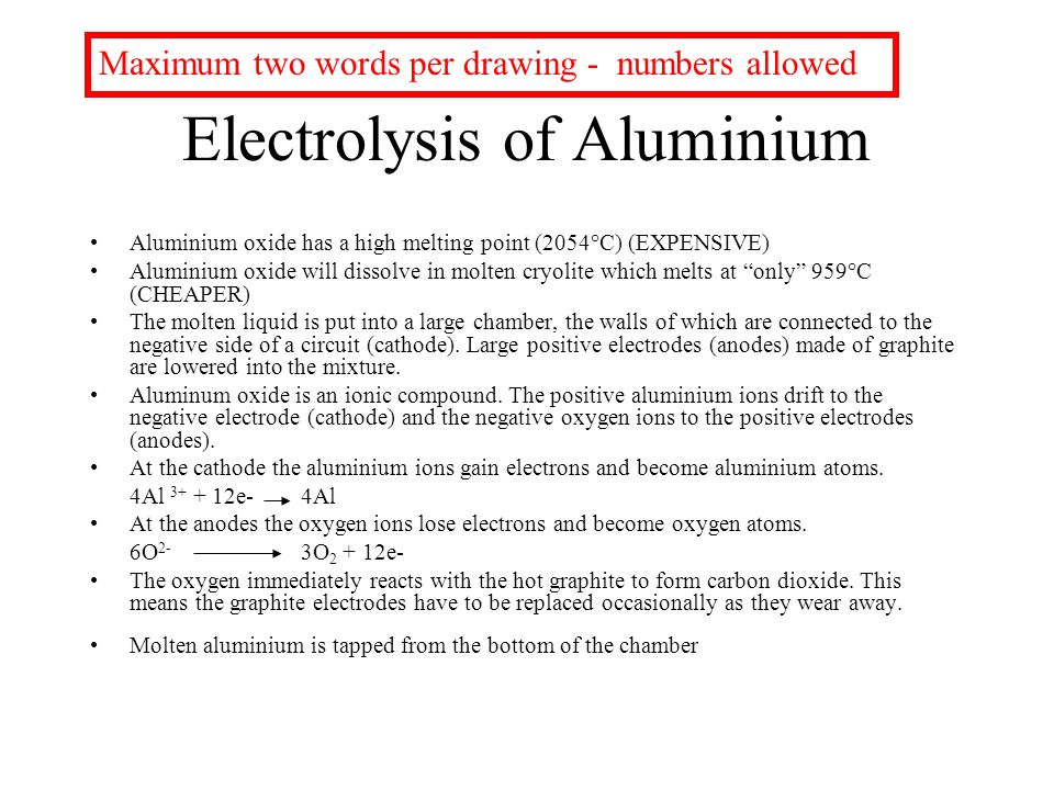 Electrolysis of Aluminium