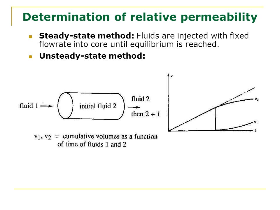 Determination of relative permeability