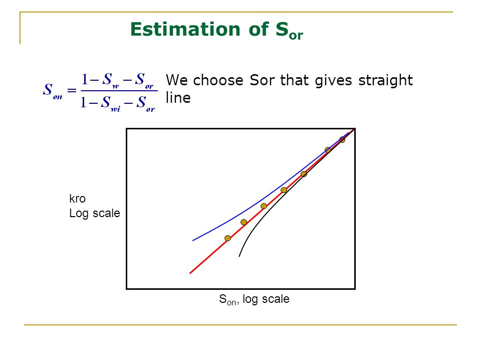 Estimation of Sor We choose Sor that gives straight line kro Log scale