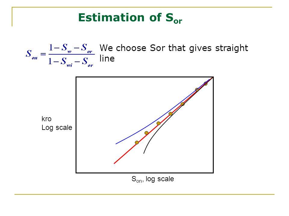 Estimation of Sor We choose Sor that gives straight line kro Log scale