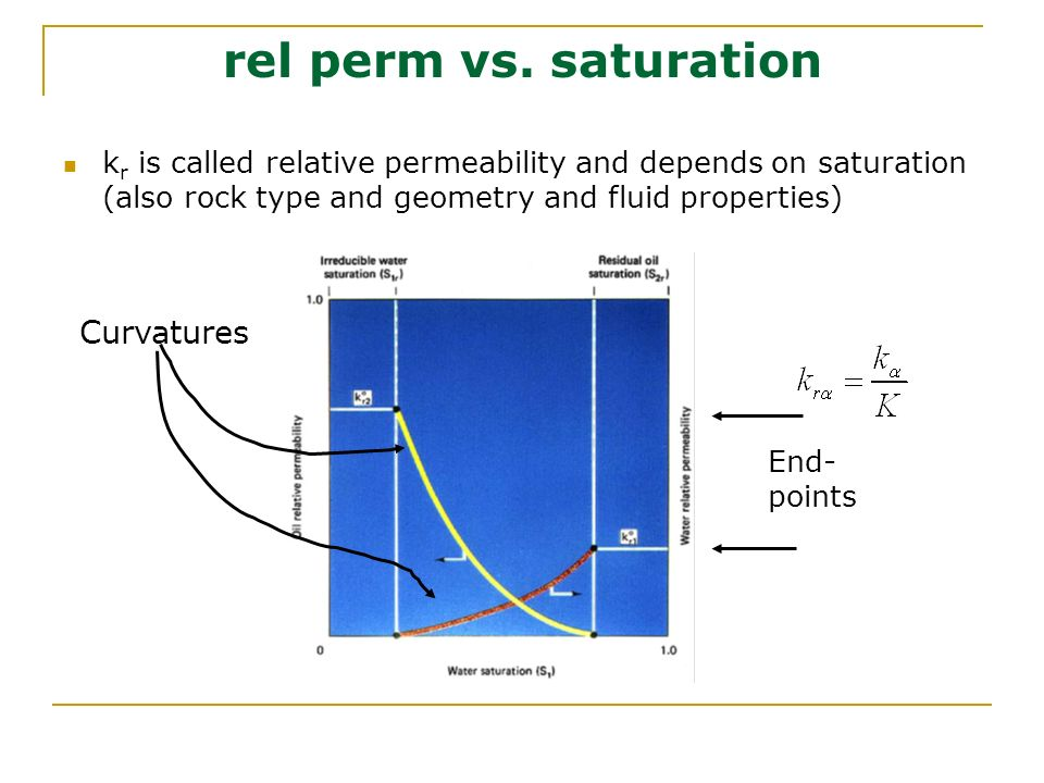 rel perm vs. saturation Curvatures