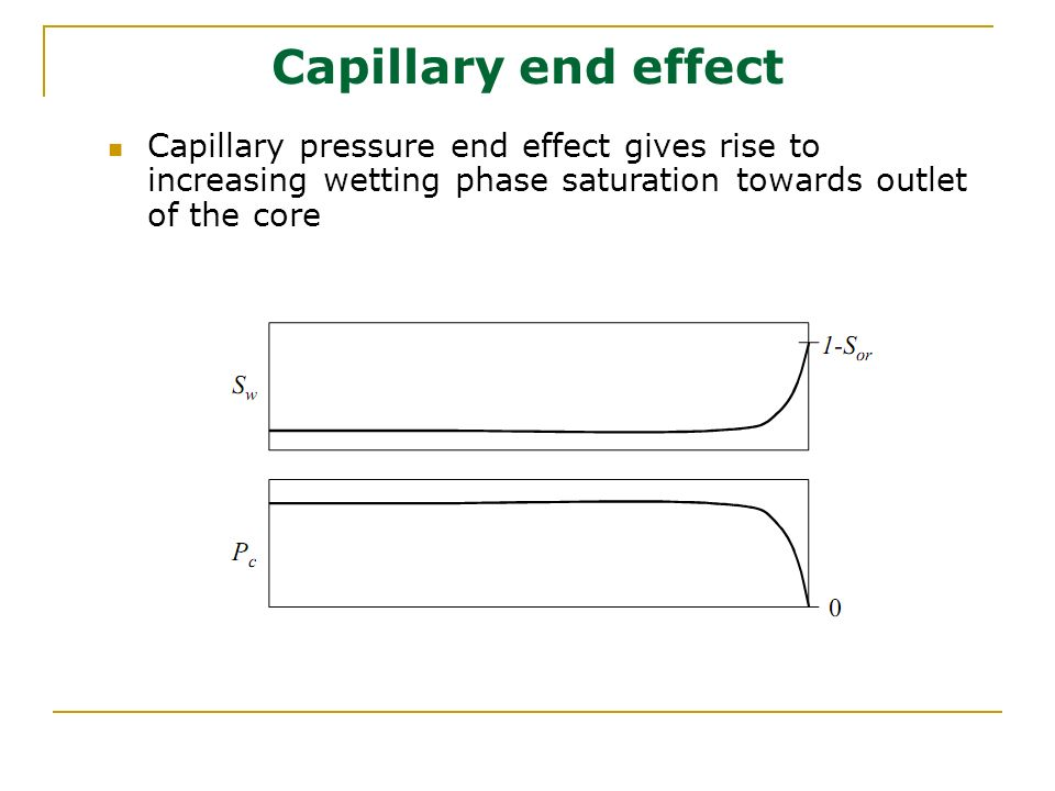 Capillary end effect Capillary pressure end effect gives rise to increasing wetting phase saturation towards outlet of the core.