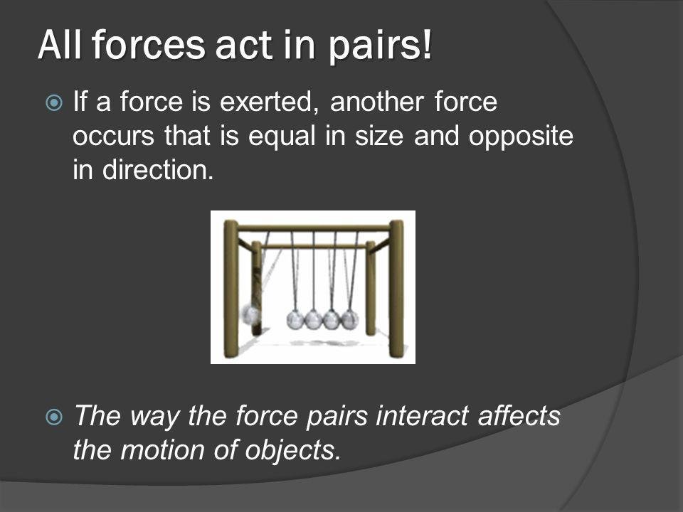 All forces act in pairs! If a force is exerted, another force occurs that is equal in size and opposite in direction.