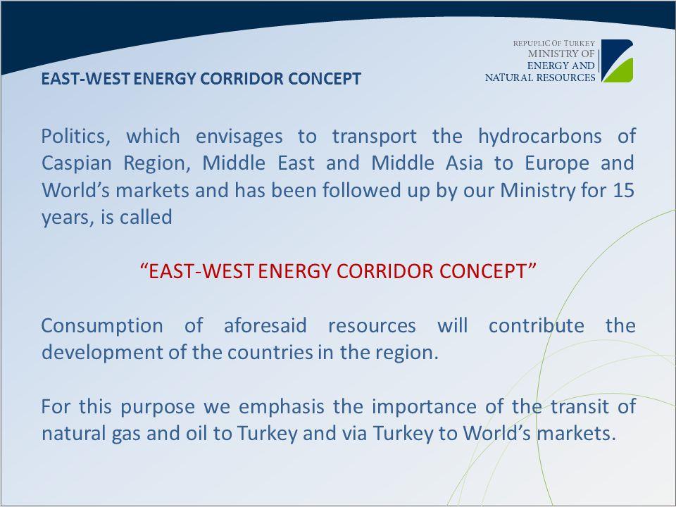 EAST-WEST ENERGY CORRIDOR CONCEPT