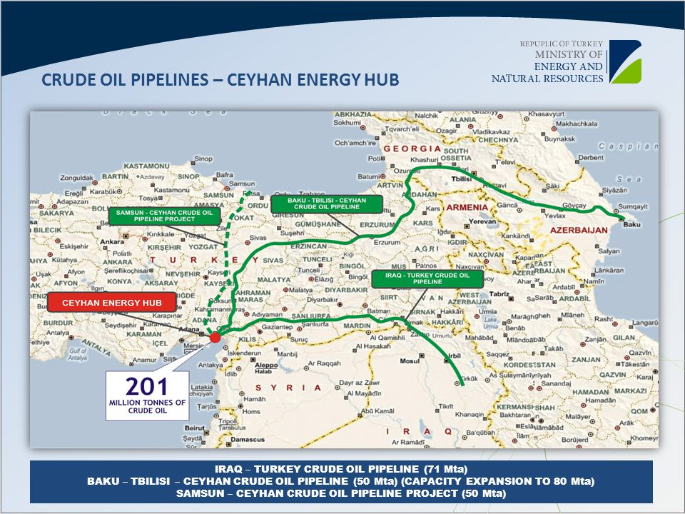 CRUDE OIL PIPELINES – CEYHAN ENERGY HUB