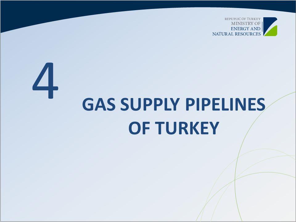 GAS SUPPLY PIPELINES OF TURKEY