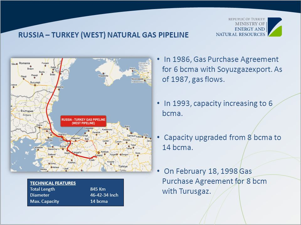 RUSSIA – TURKEY (WEST) NATURAL GAS PIPELINE